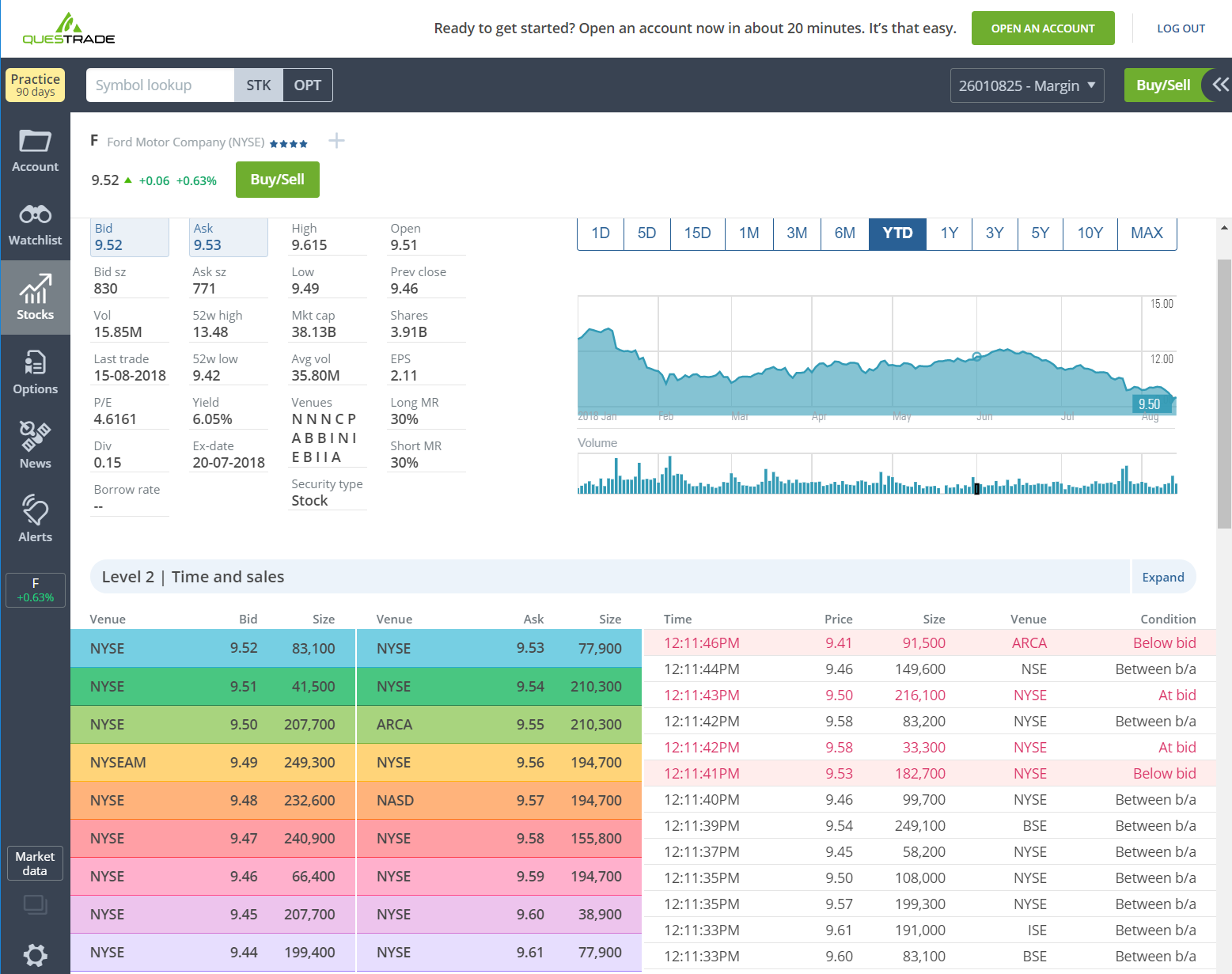 Questrade Tutorial: How To Use The Trading Platform