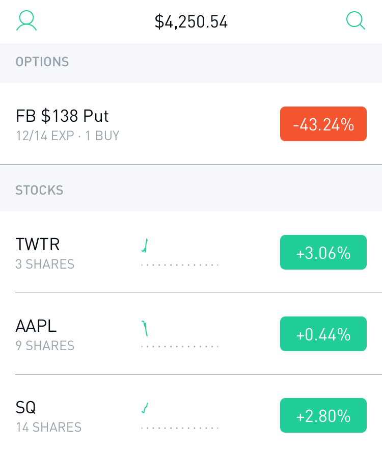 Robinhood Options Trading (2019)