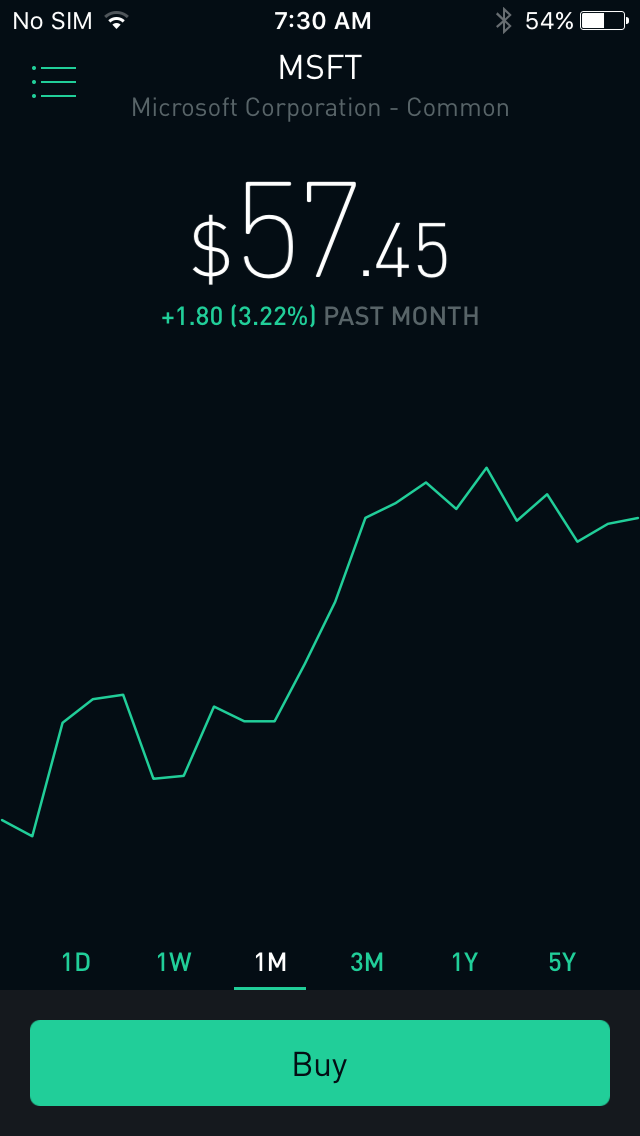 Robinhood  Buy Amazon