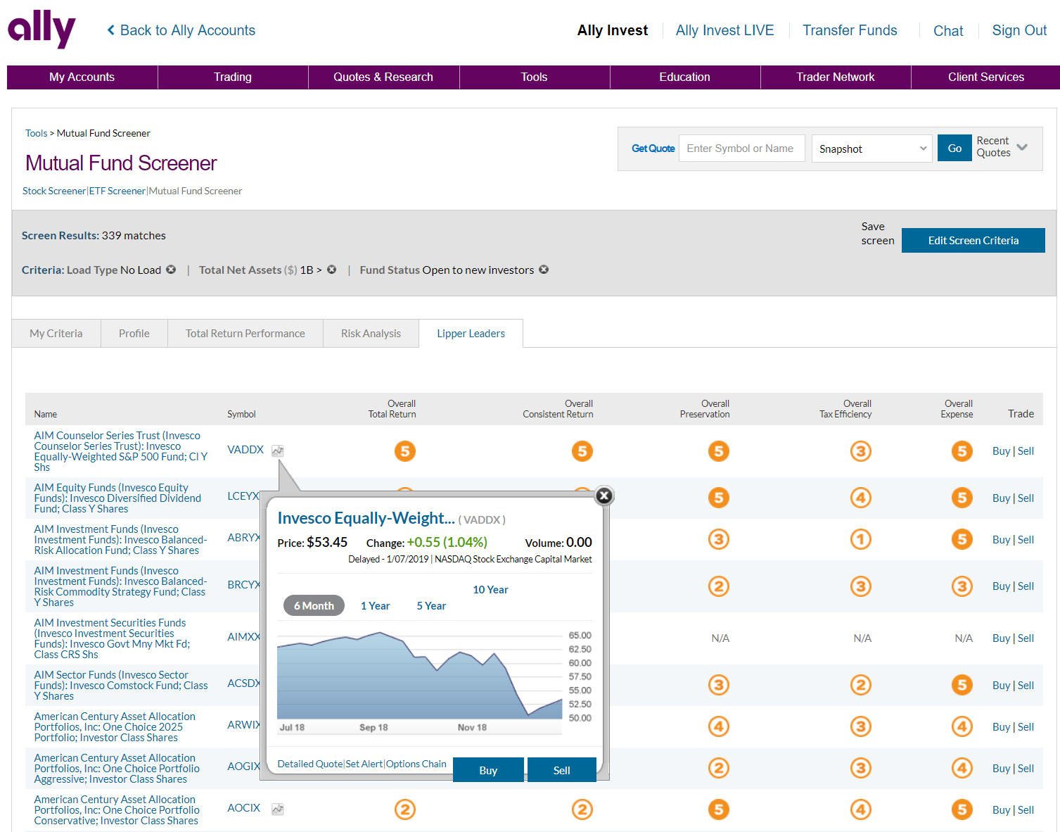 Ally Invest Mutual Funds Screener