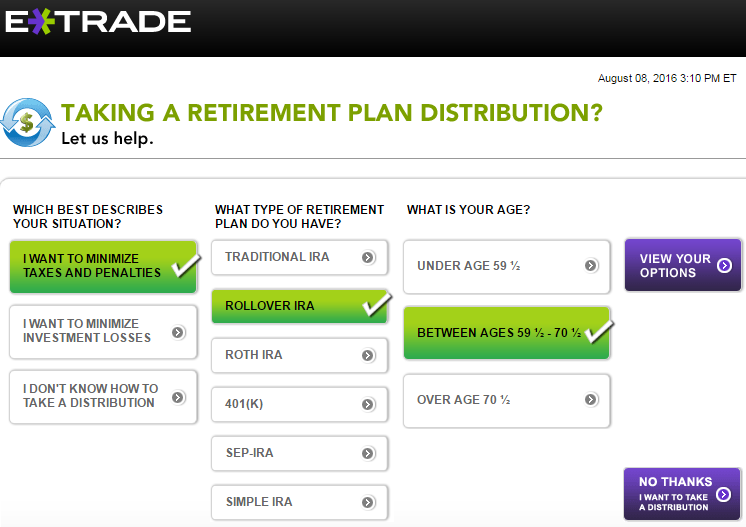 Etrade ira options trading