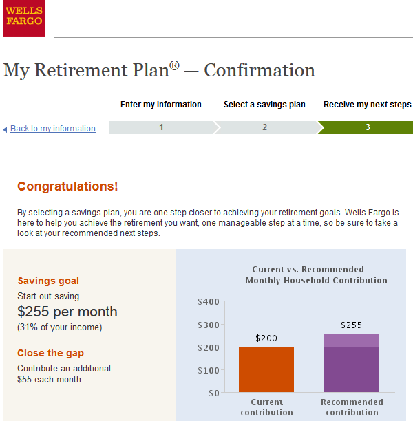 Wells fargo directed ira investment options
